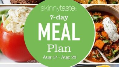 Photo of 7 Day Healthy Meal Plan (Aug 17-23)